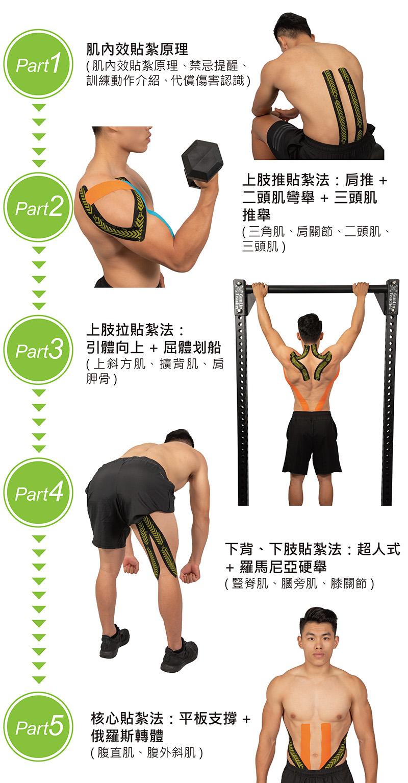健身貼紮 7