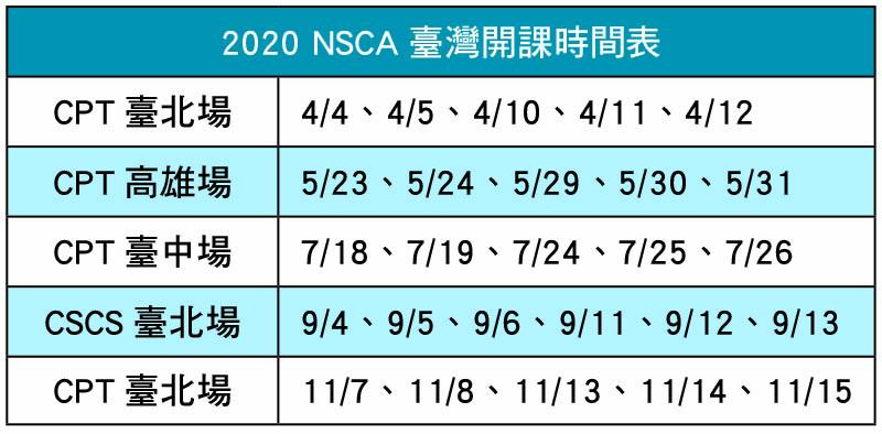 NSCA 2020時間 NEW